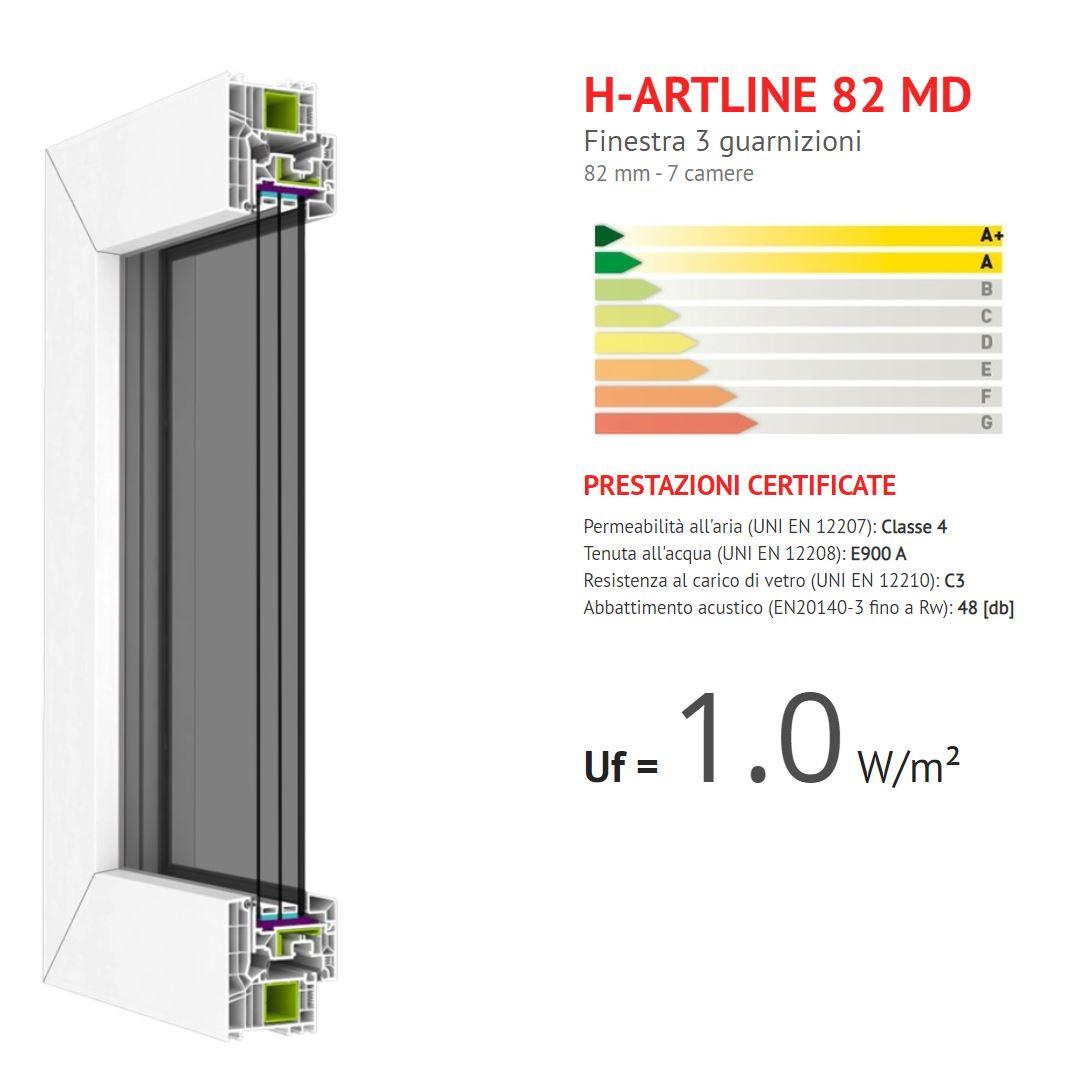 H Artline serramento pvc a 7 camere