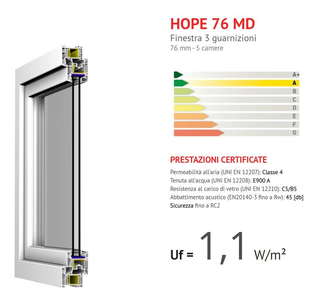 Hope 76 MD serramento pvc a 5 camere