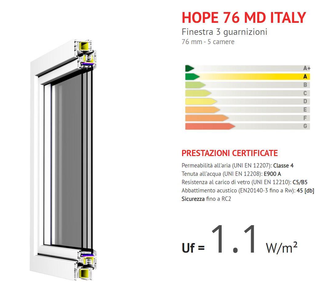 Hope 76 MD Italy serramento Pvc a 5 camere